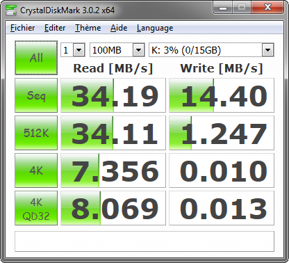 Corsair Flash Voyager GT : performances USB 2.0