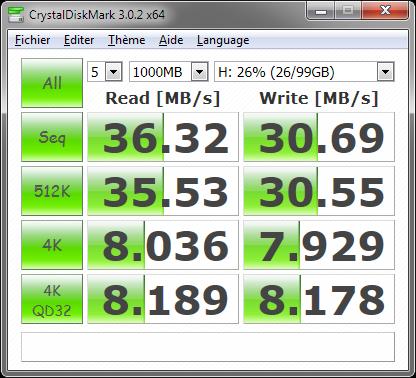 Icy Box IB-231 : performances USB 2.0