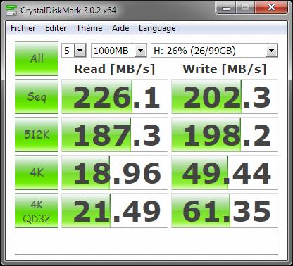 Icy Box IB-231 : performances USB 3.0