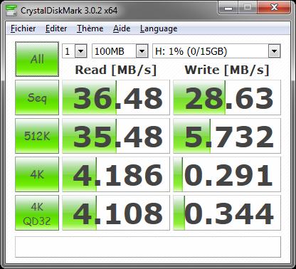 LaCie RuggedKey : performances USB 2.0