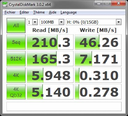 LaCie RuggedKey : performances USB 3.0