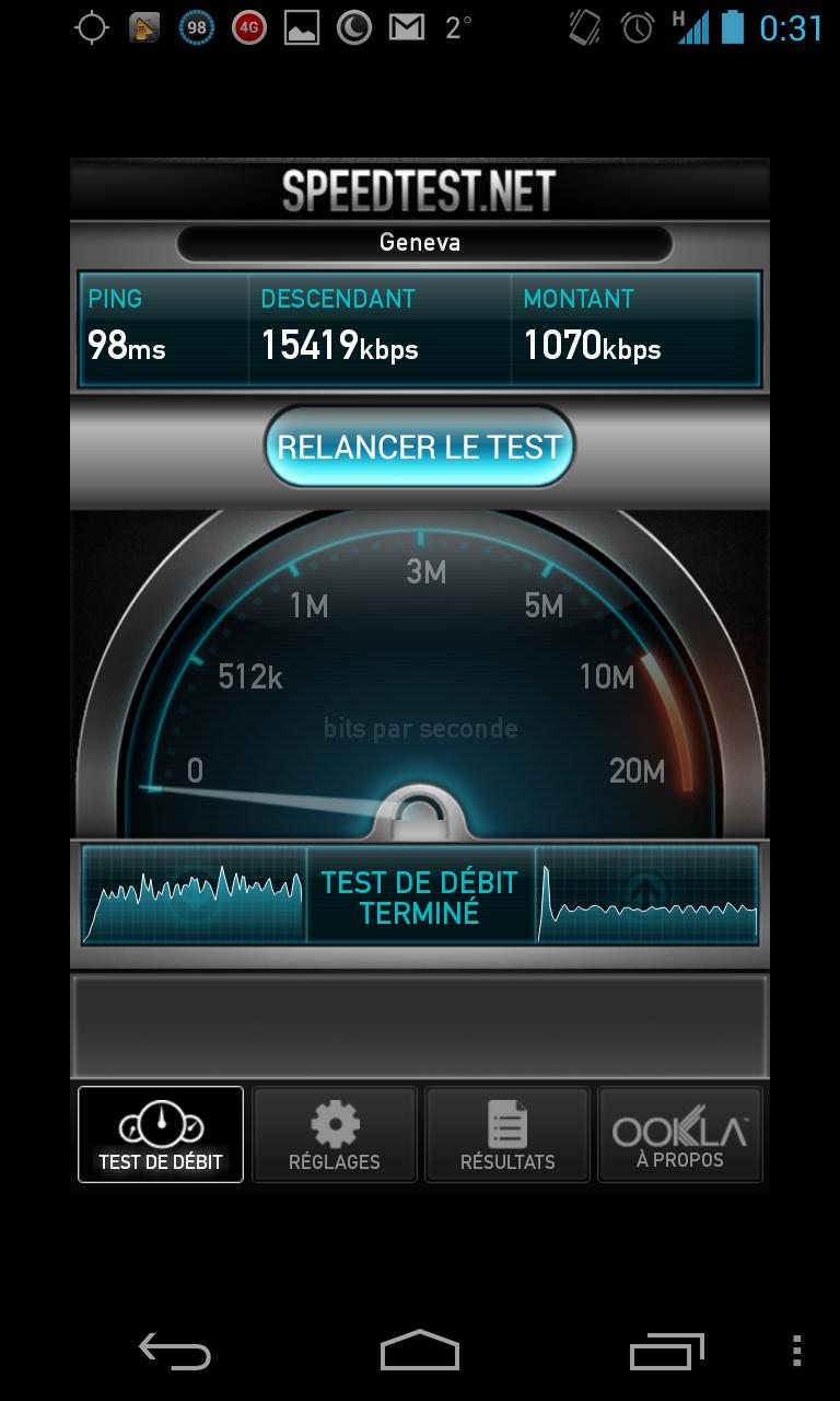 Performances 3G du Nexus 4