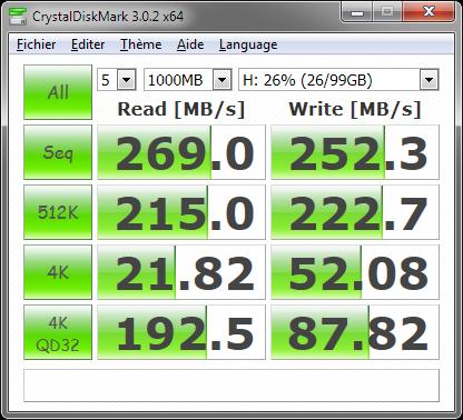 Samsung 830 : performances SATA 3 Gbit/s