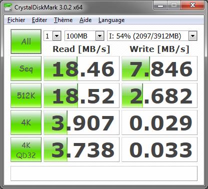 Sandisk Cruzer Micro : performances USB 2.0