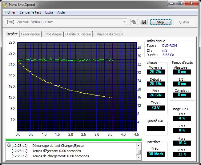 Zalman ZM-VE300 : performances DVD virtuel en USB 2.0