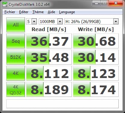 Zalman ZM-VE300 : performances USB 2.0