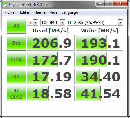 Zalman ZM-VE300 : performances USB 3.0