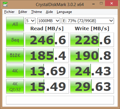 Dell XPS 13 : performances USB 3.0