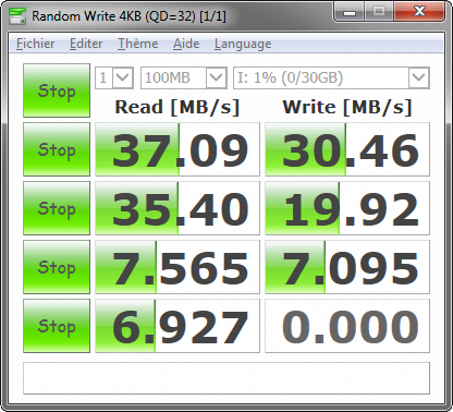 SanDisk CZ80 Extreme 32 Go : performances USB 2.0 (MSI Z77-G45 / Windows 7)