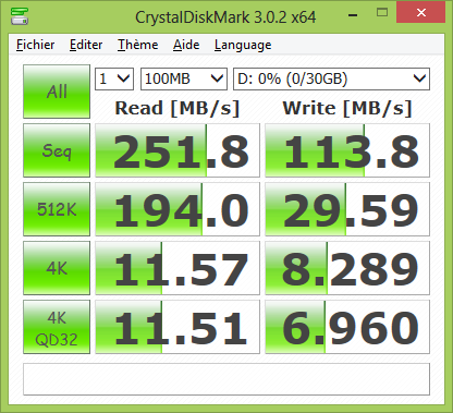 SanDisk CZ80 Extreme 32 Go : performances USB 3.0 (XPS 13 / Windows 8)