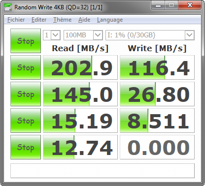 SanDisk CZ80 Extreme 32 Go : performances USB 3.0 (MSI Z77-G45 / Windows 7)