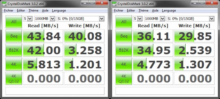 SanDisk µSD Extreme Pro + Transcend RDF8 (à gauche sur port USB 3.0 en mode USB 2.0, à droite sur port USB 2.0)