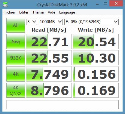 Performances Transcend RDF8 USB 3.0 avec carte SD 150x Transcend 2 Go