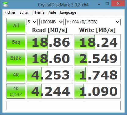 Performances Transcend M3 avec carte µSD Sandisk Extreme Pro 16 Go
