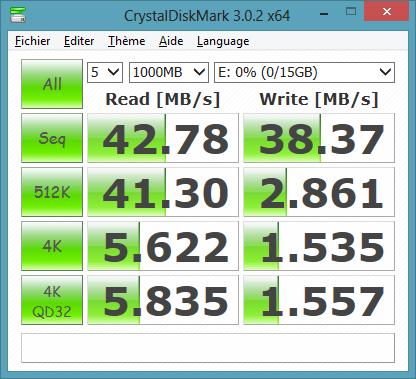 Performances Transcend RDF8 en USB 2.0 avec carte µSD Sandisk Extreme Pro 16 Go