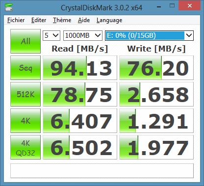 Performances Transcend RDF8 en USB 3.0 avec carte µSD Sandisk Extreme Pro 16 Go
