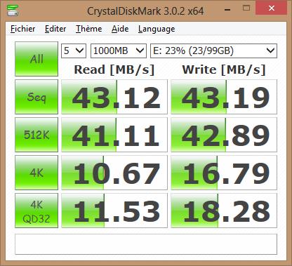 Icy Box IB-120CL-U3 : performances en USB 2.0