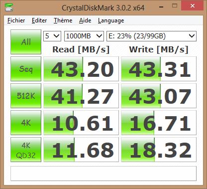 Zalman ZM-VE300 : performances en USB 2.0