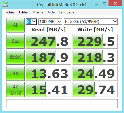 Zalman ZM-VE300 : performances en USB 3.0