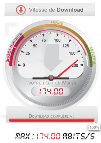 LTE-Advanced chez SFR