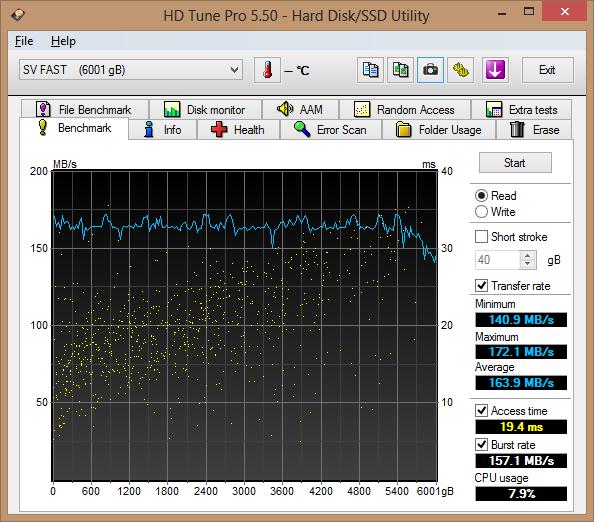 IB-RD4320 : lecture en RAID 0