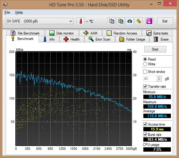 IB-RD4320 : lecture en RAID 1