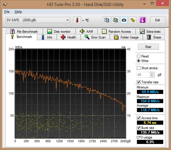 IB-RD4320 : écriture en RAID 1
