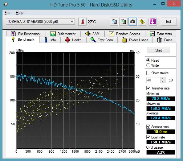IB-RD4320 : lecture sur un seul disque