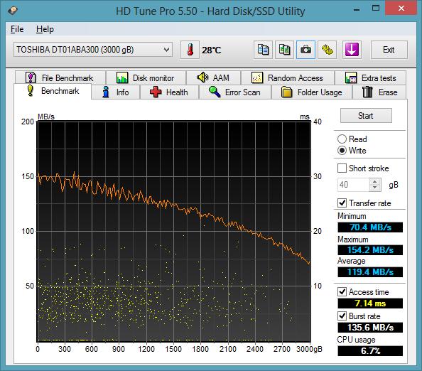 IB-RD4320 : écriture sur un seul disque