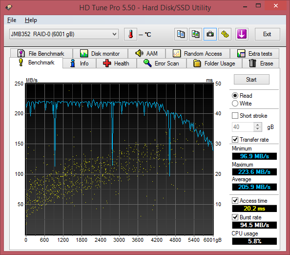 IB-RD3662U3S : lecture en RAID 0