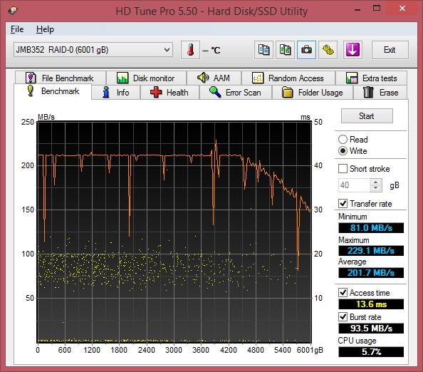 IB-RD3662U3S : écriture en RAID 0