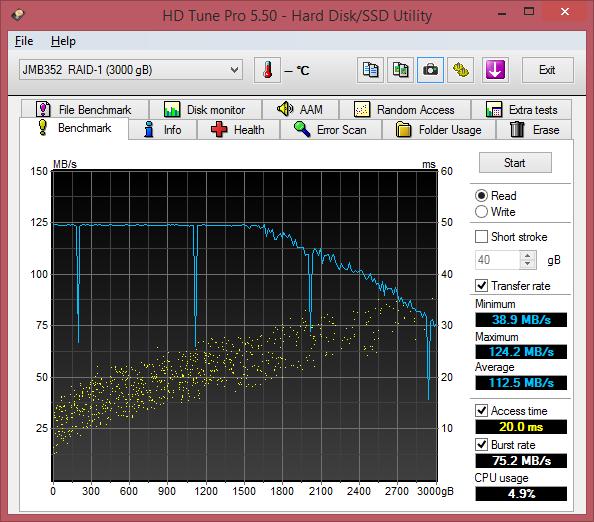 IB-RD3662U3S : lecture en RAID 1