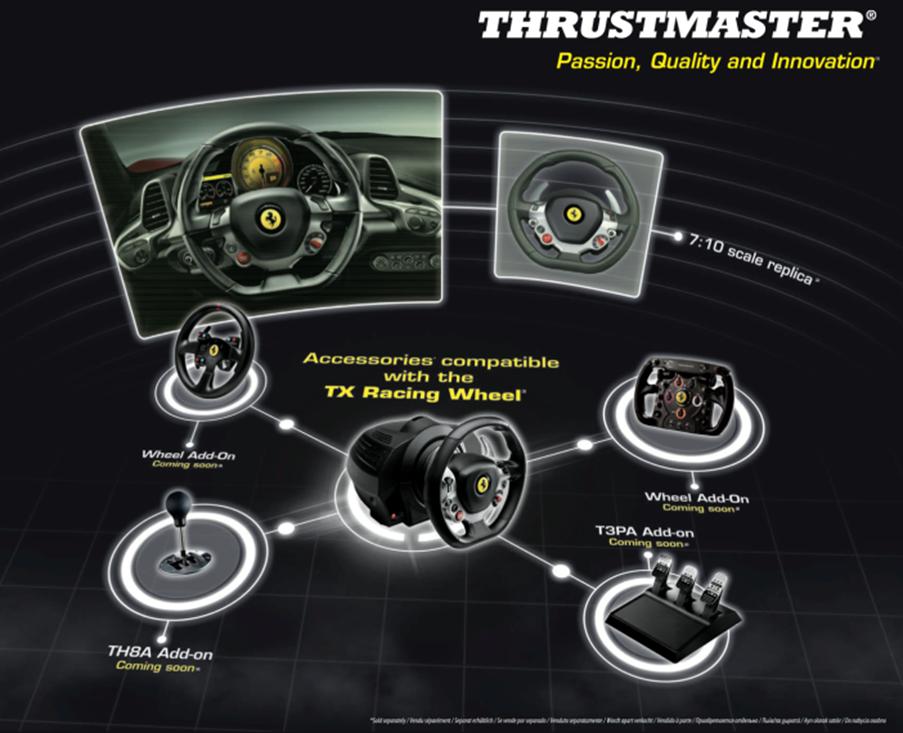 Accessoires pour le Thrustmaster TX