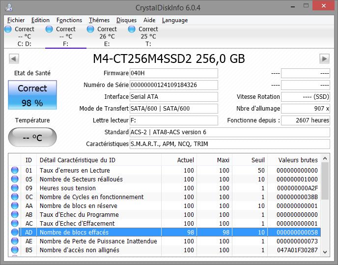 Statut S.M.A.R.T. d'un SSD