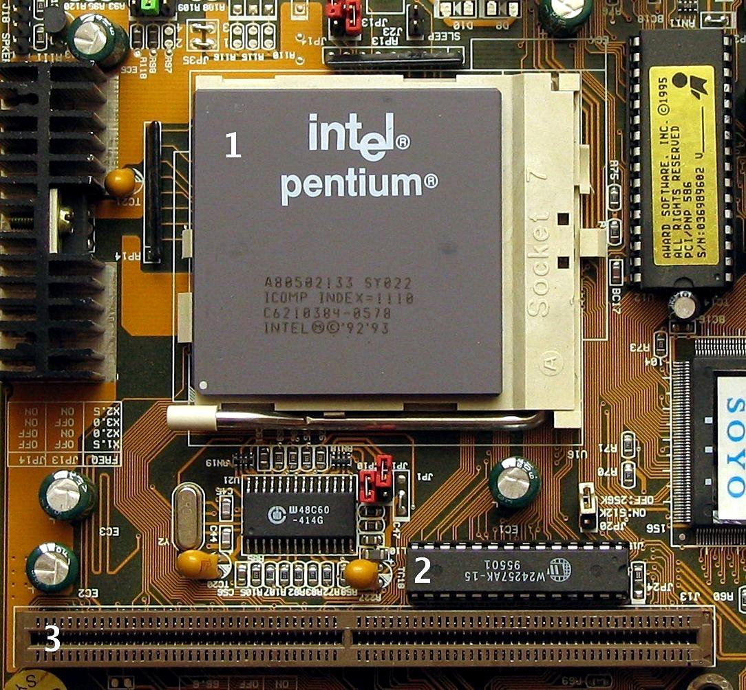 Cache du Pentium
