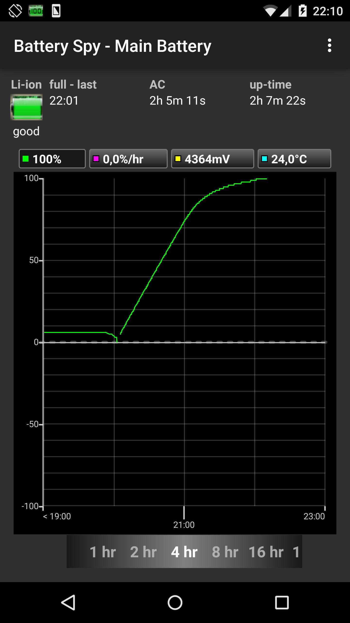Quick Charge sur le Nexus 6