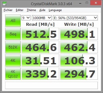 Performance du Crucial M550 en SATA