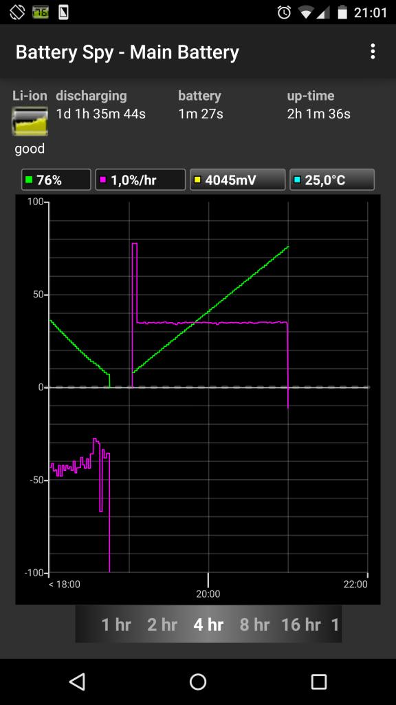 Charge d'un Nexus 6 avec l'Astro Mini