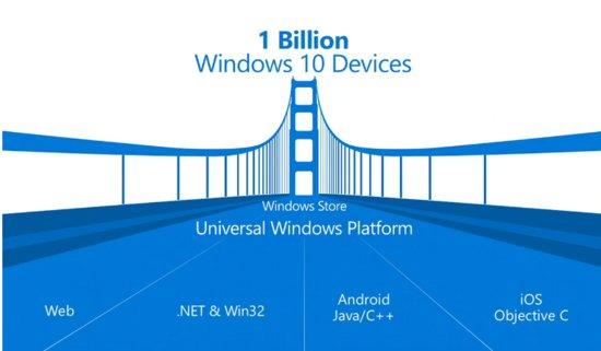 Windows 10 s'ouvre à iOS et Android
