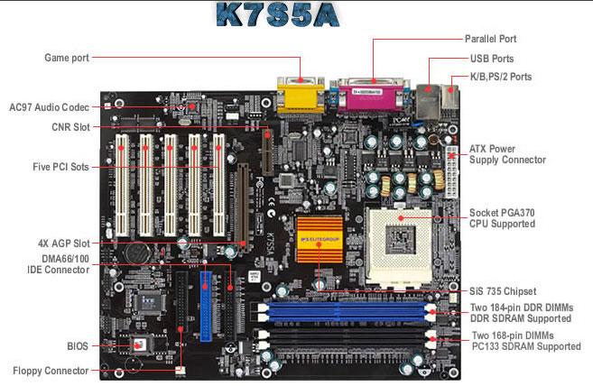 Elite ECS K7S5A