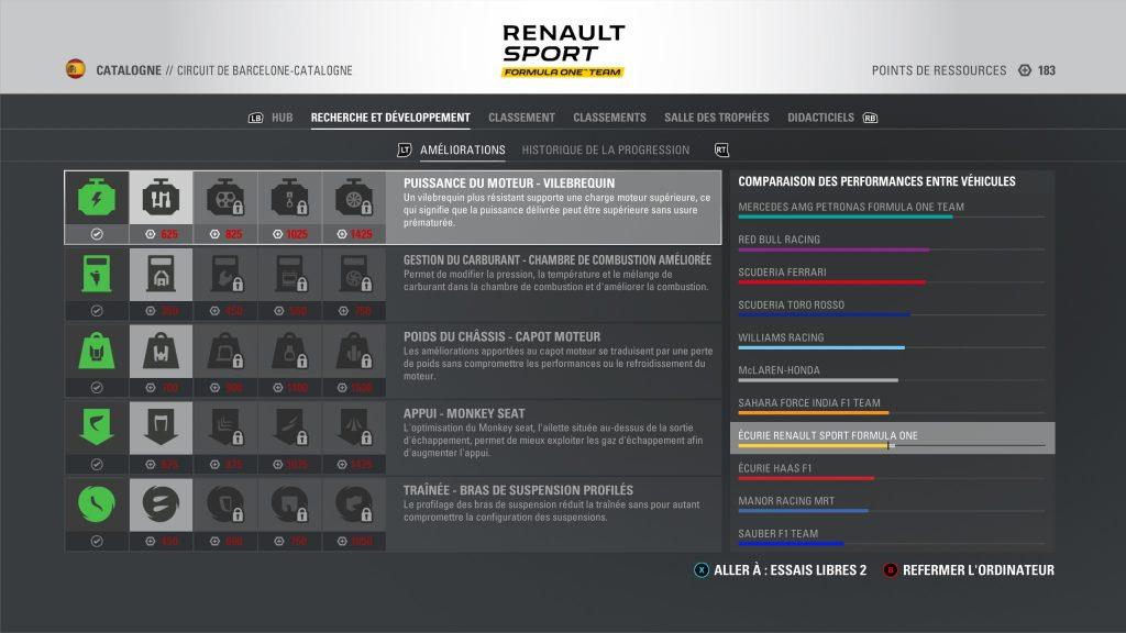 F1 2016 : Recherche et Développement