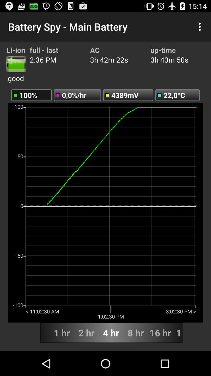 """Charge """"lente"""" du Nexus 6P"""