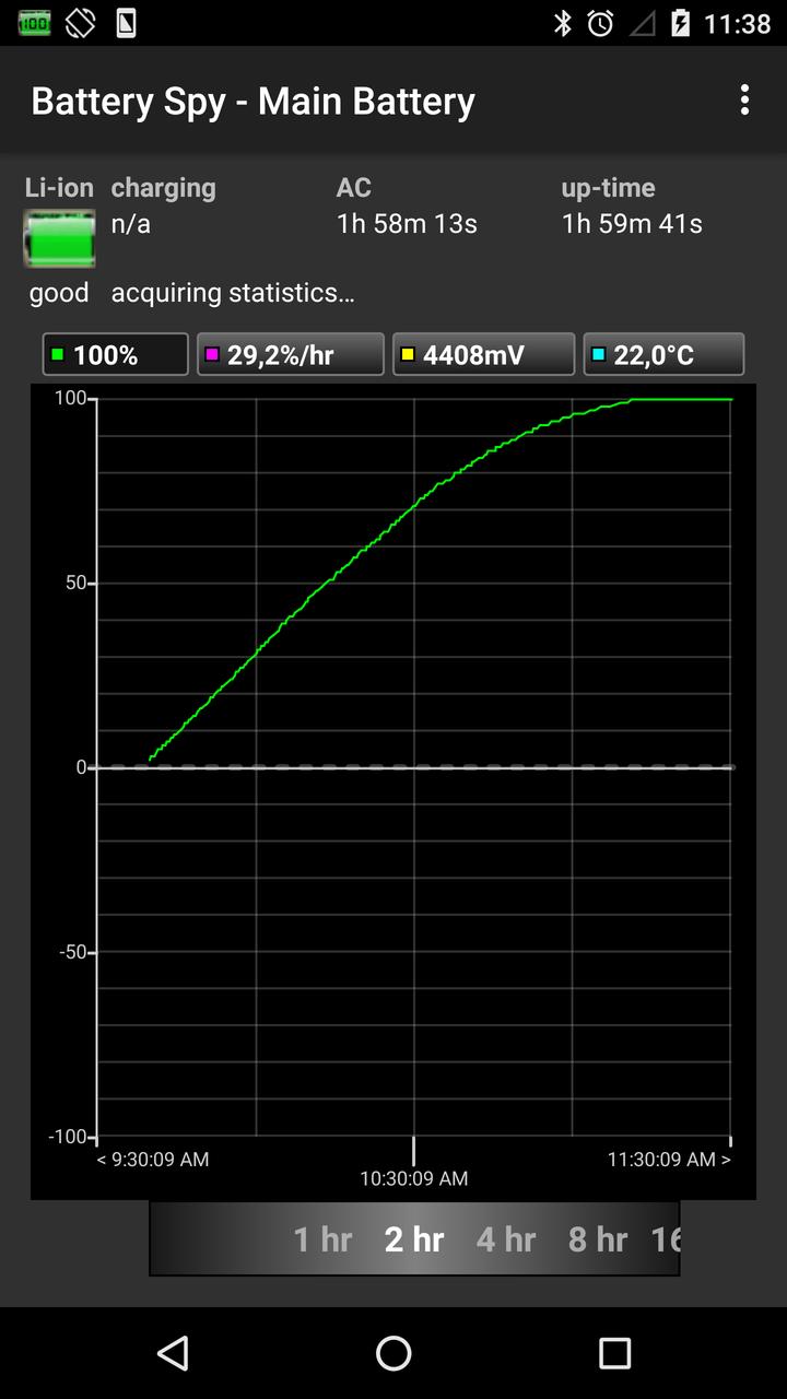 Charge rapide du Nexus 6P