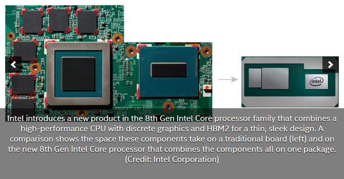 Intel Core avec Radeon